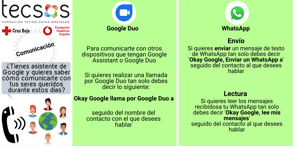 Google Assistant infographic on communication