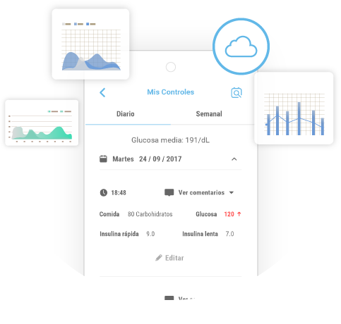 Cloud monitoring of personalized data