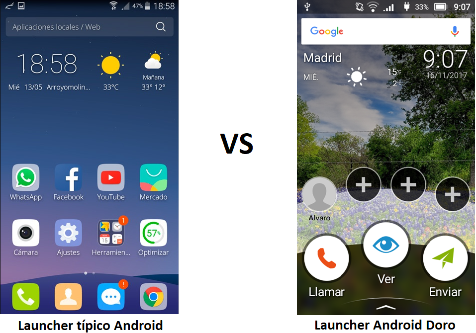 Launcher comparative