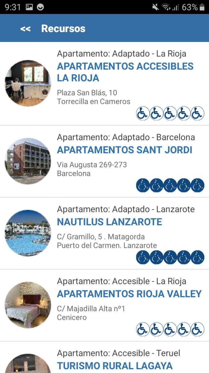 Example List of Accommodations in Spain